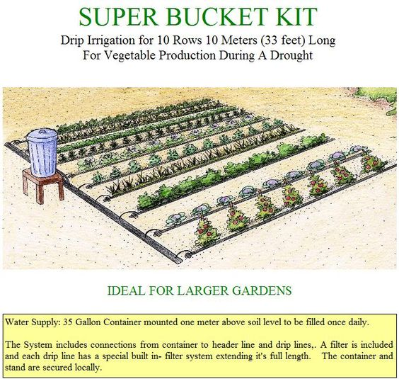 Gravity drip bucket irrigation systems for vegetable for Watering vegetable garden