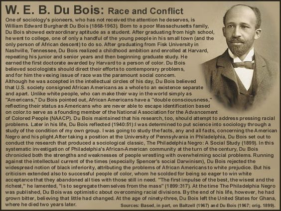 W.E.B Dubois (1868 – 1963) [click on this image to find an excellent clip and analysis of US society using the theoretical tools proposed by Dubois]