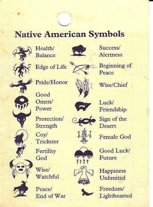 #10 (f) American Indian Lore (Arrow Point Trail) Native American Symbols.