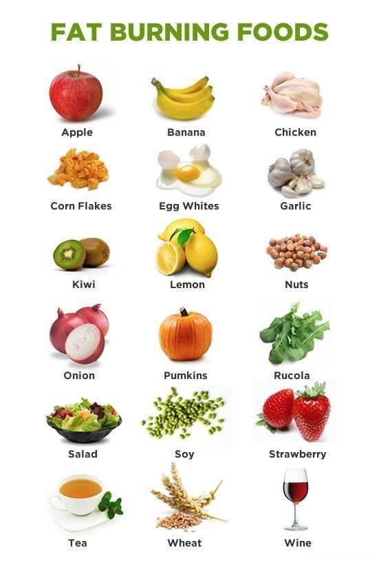 Food to eat to reduce weight fast