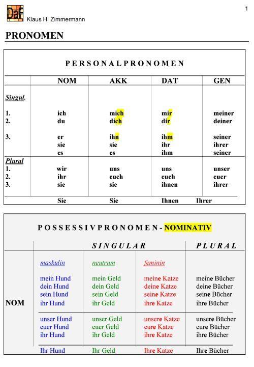 Deutsch als fremdsprache daf daz grammatik pronomen for Ea definition