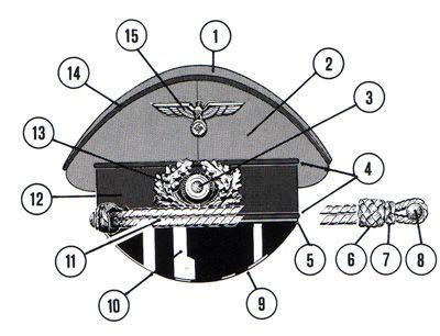 Die Kopfbedeckungen der Panzertruppe