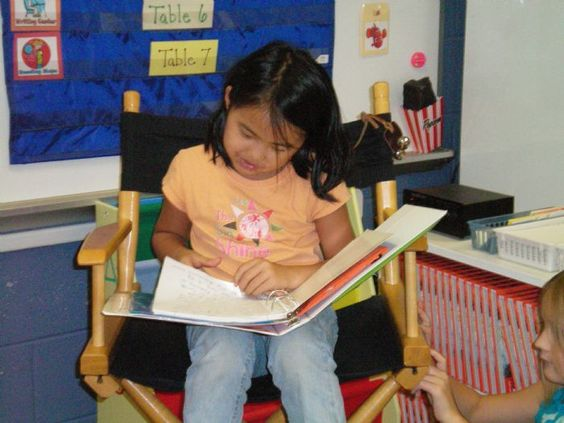 writing workshop mini lessons Writing workshop is a method of writing direct writing instruction takes place in the form of a mini-lesson at the beginning of each workshop and is.