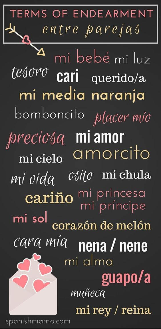 Romantic terms of Endearment in Spanish-Speaking Countries. List of palabras de cariño from various Hispanic coutnries. Perfect for Diá del Amor y Amistad / Día de San Valentín.