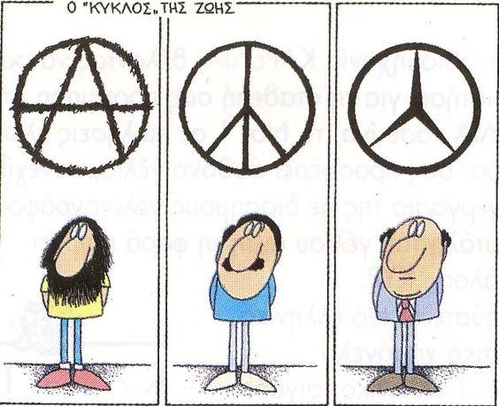 Der Kreis der Lebens