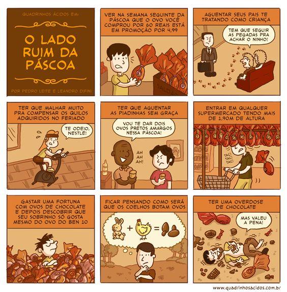 O lado ruim da Páscoa...: