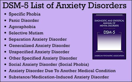 Anxiety, Anxiety disorder and Anxiety disorder treatment ...