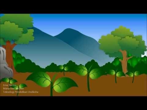Animasi Sumber Daya Alam Dan Lingkungan Youtube Sumber Daya World