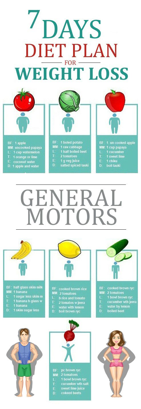 GM Diet Chart And Plans How To Lose Weight In 7 days Gm diet - diet chart
