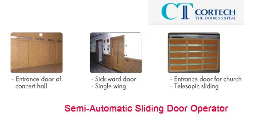 The Best Automatic Door System For Your Residential Or Commercial Places Automatic Door Automatic Sliding Doors Doors