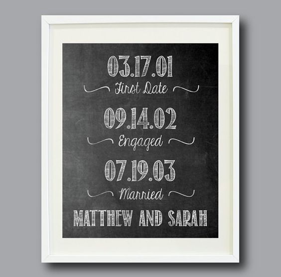 Important Dates Chalkboard Art Print - First Date, Engagement, Wedding Day - Bride and Groom Name - Wedding and Bridal Shower Gift