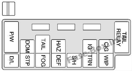 95 Tracker Fuse Box Diagram - A3 Wiring Diagram 1990 chevy fuse box diagram tilidinsucht.de