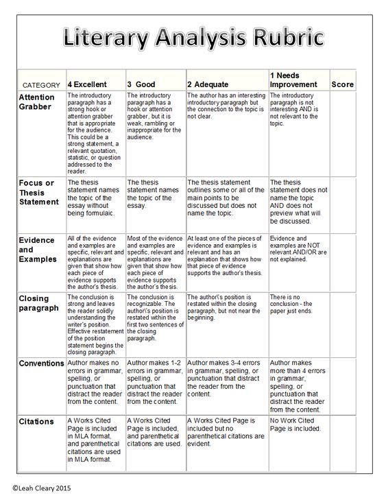 Literary Analysis Handouts Paragraph, Rubrics and Worksheets - analysis paper template