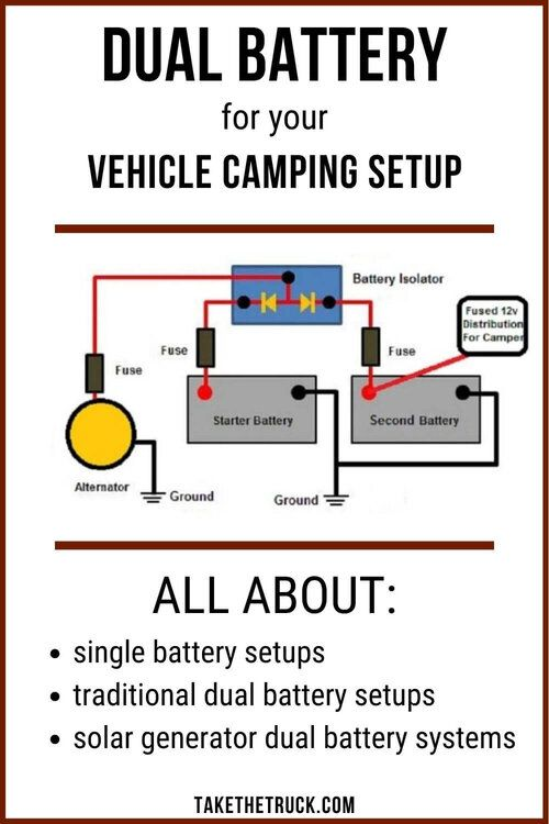 How To Choose The Best Dual Battery Setup Take The Truck Dual Battery Setup Setup Truck Bed Camping