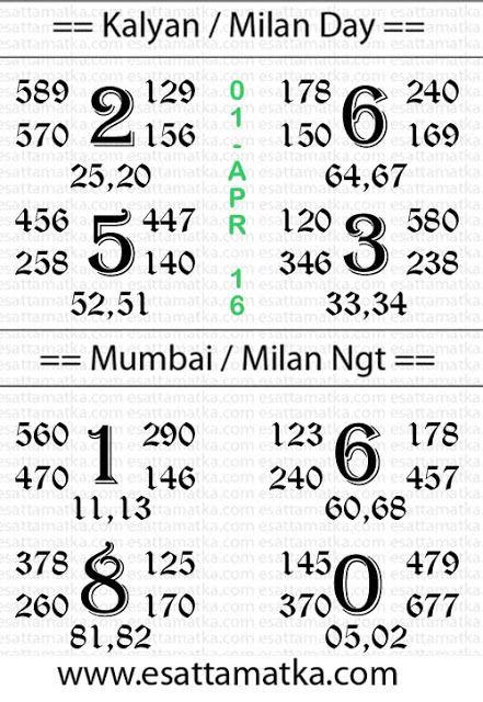 explore free kalyan dpboss kalyan and more charts