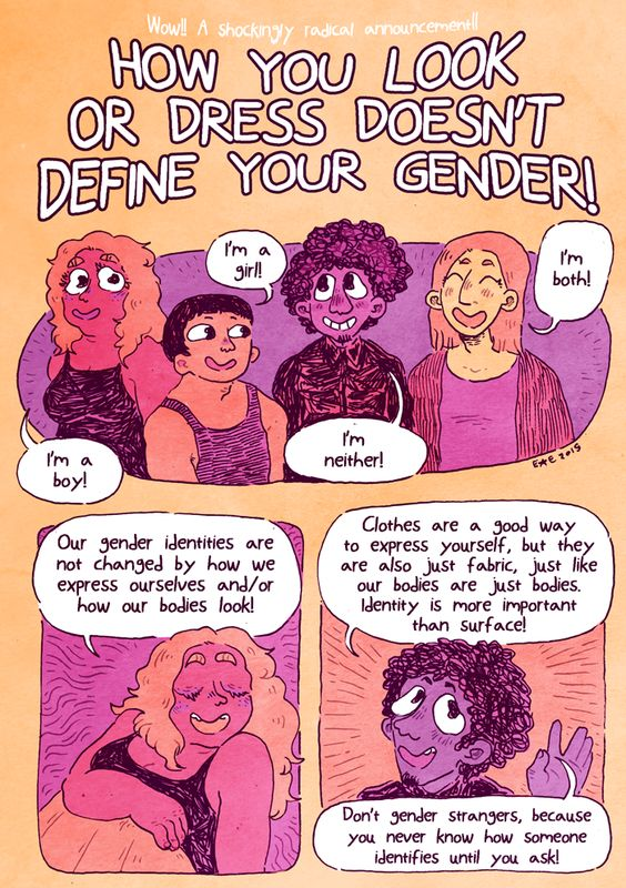 women studies transgendered individuals gender identity Case study: transgender people their bodies reflect their gender identity men and are not transgender referring to transgender women with any of these.