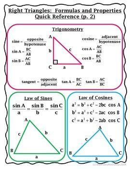 Geometry Right Triangles and Trigonometry Quick Reference Sheets