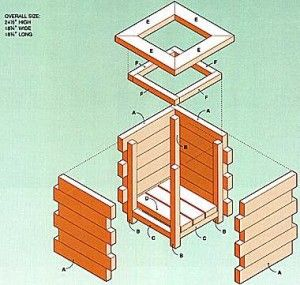 More planter box plans. We posted earlier about a set of planter box plans from Black and Decker. This is a slightly different style, but has the same simple construction. These planter boxes are constructed of 2″x4″ and 2″x2″ lumber along with some basic deck screws and nails. There isn't...
