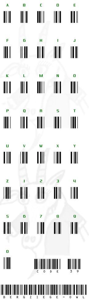 Life Hack How To Use Barcode To Write Anything You Want Alphabet Bilder Bergziege