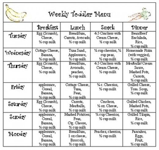 Meal Plans For Toddlers  Parents Meals And Toddler Food