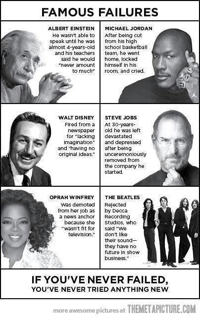 Coaching - Famous Failures