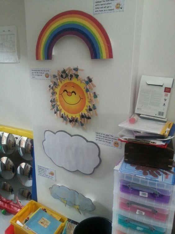 Classroom Management Ideas Ks1 ~ Behaviour chart management pinterest