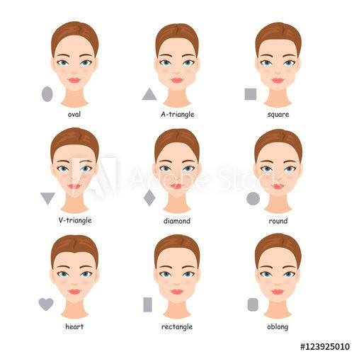 Marvelous Female Face Types Women With Different Face Shapes Vector Schematic Wiring Diagrams Amerangerunnerswayorg