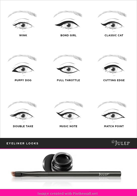 Gel eyeliner techniques... - a grouped images picture - Pin Them All