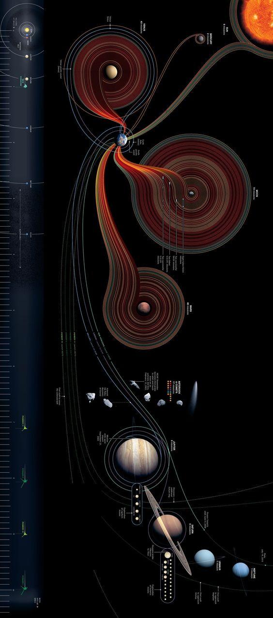 50 Years of Space Exploration by Adam Crowe, via Flickr