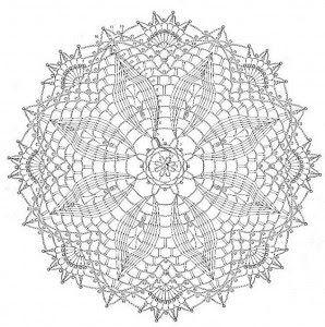 Mais de 300 padrões livres Crocheted Doilies em AllCrafts!