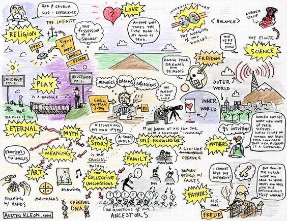 psychology   brainpickings.org