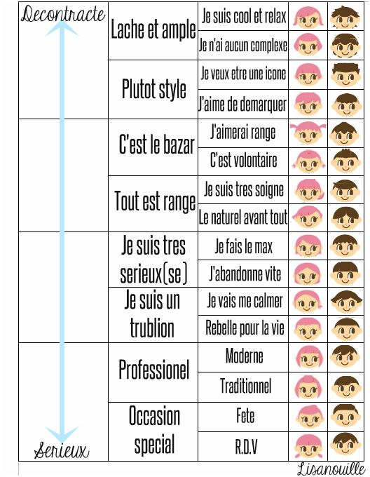 15 Coiffure Acnl Fille Beau Animal Crossing Coiffure Coiffure Coupe Acnl