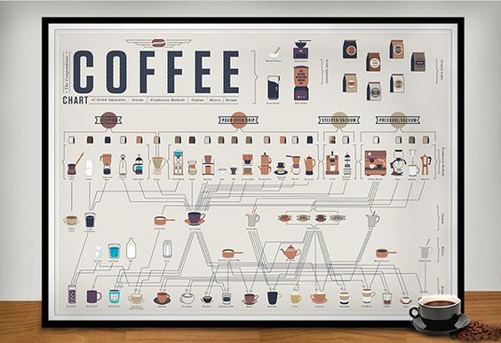 For Your Walls: Great Prints from Pop Chart Labs
