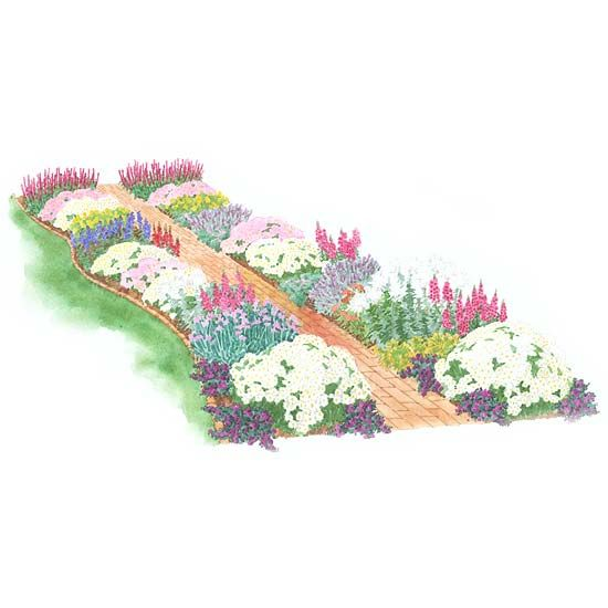 Gardens walkways and perennials on pinterest for Colorful front yard garden plans