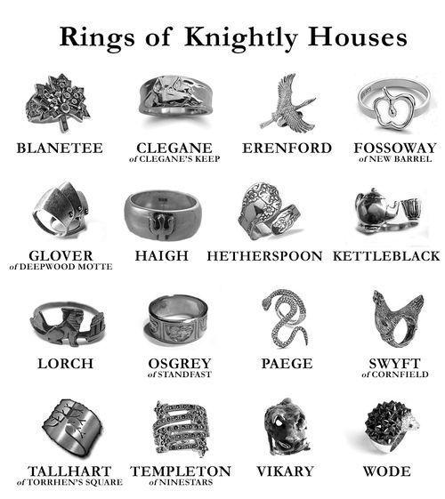 Ein Spiel Von Ritterlichen Hausern Hauser Rider Spiel Hauser Hausern Rider Ritterlichen Spiel Game Of Thrones Westeros Game Of Thrones Map Game Of Thrones Castles