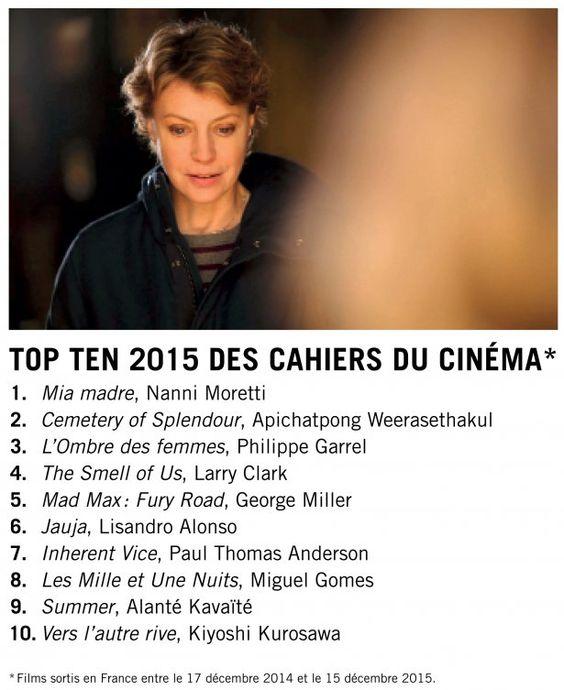 Cahiers du Cinema Top Ten 2015