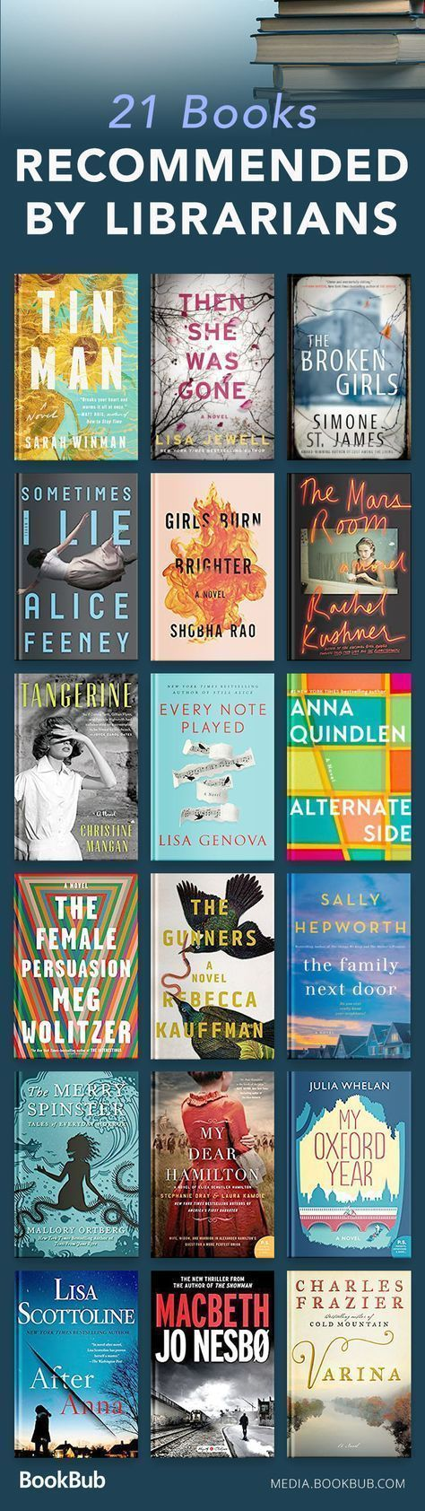 A reading list of books recommended by librarians, including new exciting fiction worth reading 2018.