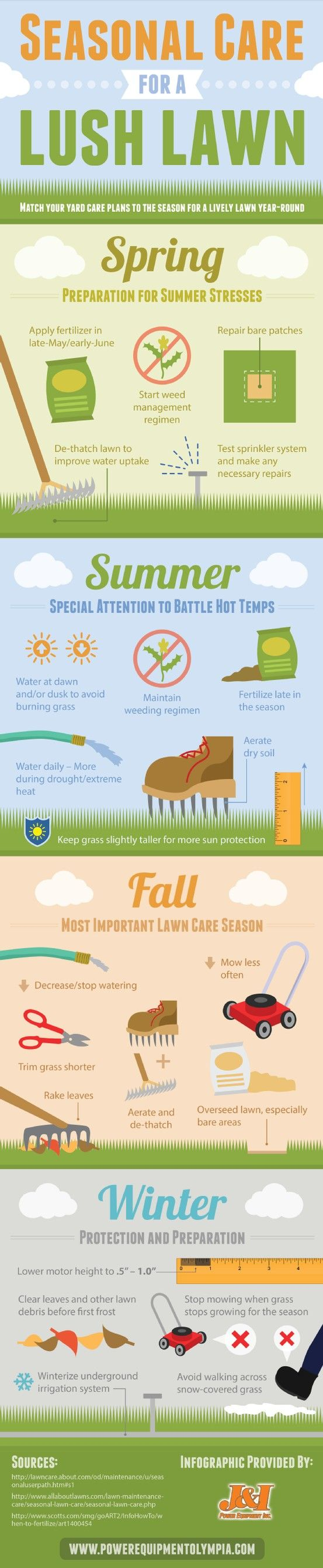 Hot summer temperatures can harm your lawn if you do not perform proper maintenance. This infographic from a power equipment company in Olympia shows you what you need to do through the seasons to keep your grass looking great.