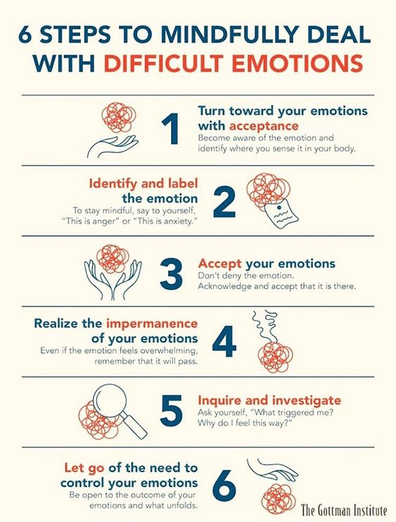 A 4-Step Formula to Ease the Pain of Difficult Feelings #emotions #feelings #mindfulness #mentalhealth #health #thoughts #breath