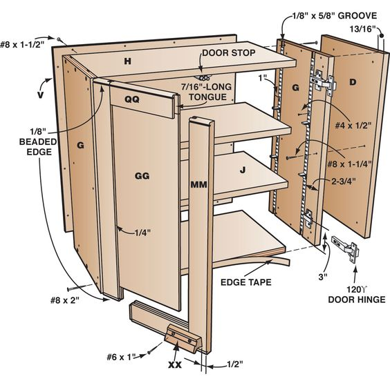Frameless Kitchen Cabinet Woodworking Plans