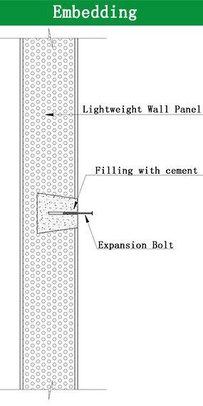 Bolt Embedding Aggregate Concrete Steel Architecture Concrete