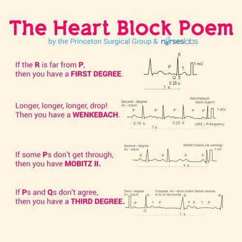 The Heart Block Poem