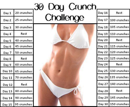 30 DAY AB CRUNCH CHALLENGE!! ------------ ❤️www.iDealyYours.com❤️  #iDealyYours #SexybackBoutique #TransformationTuesday #TuesdayMotivation #TuesdayTreat #TuesdayTease #Tuesday #tuesdays #TuesdayMorning #TuesdayAfternoon #TuesdayNight #TuesdayFunday #TuesdayTransformation #TuesdayFun #love #loveit #Yoga #Gym #Fitness #abs #crunchtime #challenge #workit #workout #ab #30daychallenge #youcandoit --------------- ❤️CHECK US OUT AT www.iDealyYours.com❤️ ----