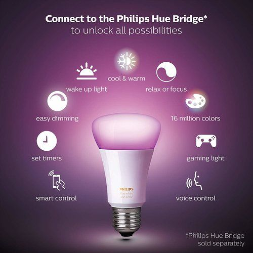 Find The Perfect Gift For Dad This Father S Day With This Technology Guide She Got Guts Hue Philips Led Smart Bulb Smart Bulb