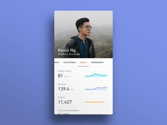 008  Fitness Stats by W