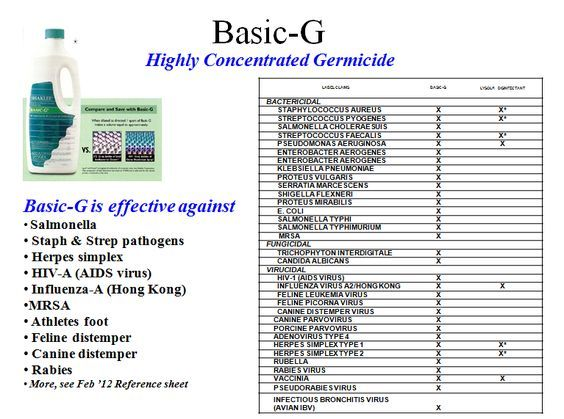 Germs Watch Out Shaklee Basic G Is Effective Against More Germs