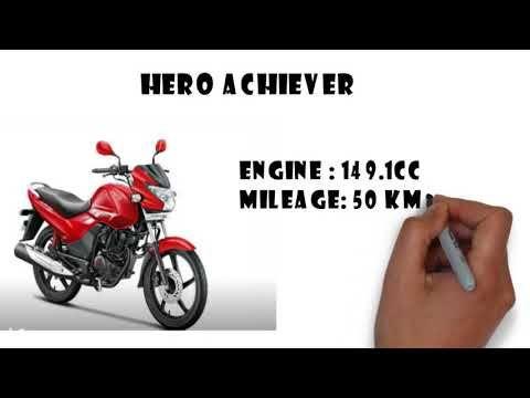Top Ten Best Bike Price Range 130000 To 140000 Bdt In Bangladesh