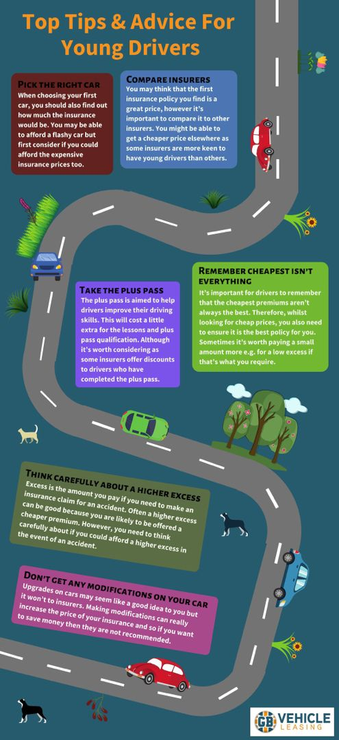 Insurance Tips Advice For Young Drivers Infographic Car