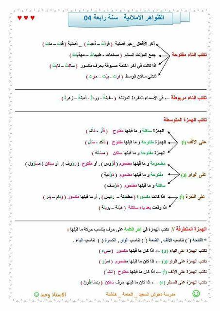 ملخص قواعد اللغة العربية للسنة الرابعة ابتدائي In 2021 Arabic Alphabet For Kids Alphabet For Kids Learning Arabic