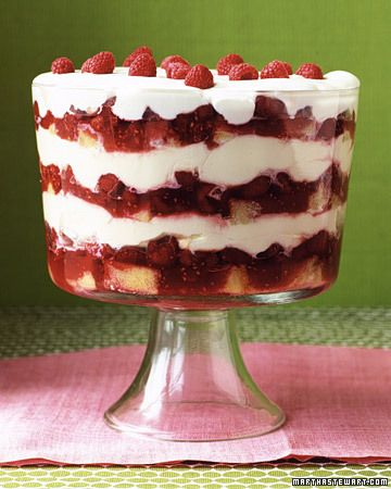 Raspberry Trifle.